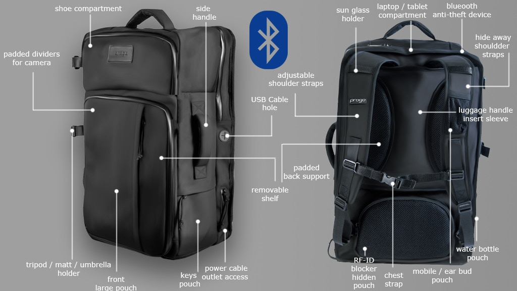 ProGo 2.0: A Revolutionary Carry-on or Camera backpack