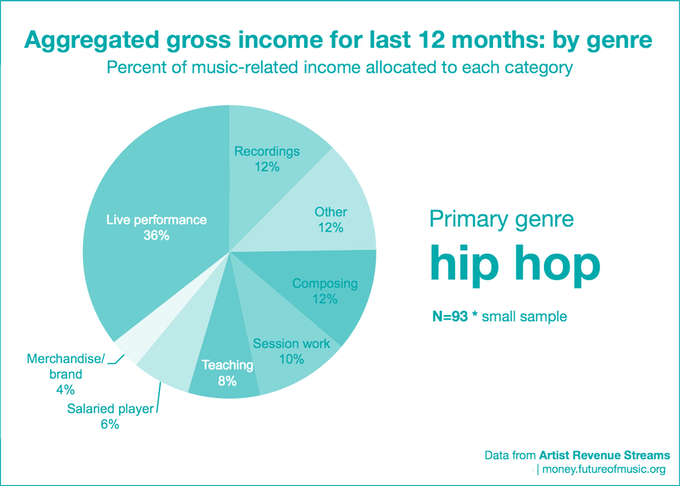 Hip hop report