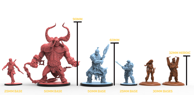 Scale image to show just how massive these Champions are!