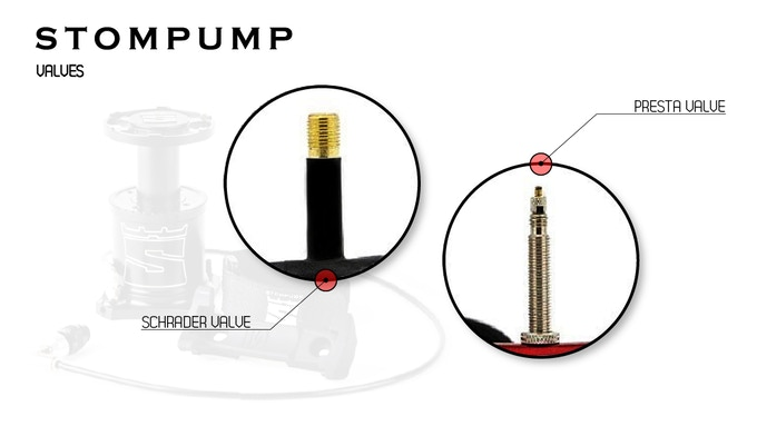 The Stompump is Compatible with both Presta and Schrader valve stems.
