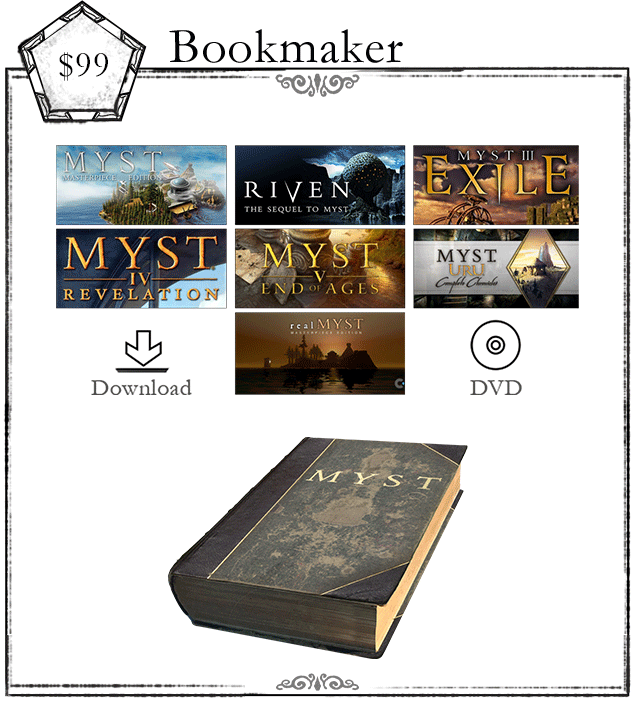 Myst 25th Anniversary Collection By Cyan Worlds, Inc