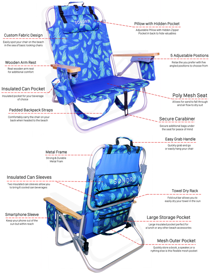 We Have Spent The Last 8 Months Ng Additional Features Everywhere Possible To Make Voyage Chair Best Beach You Ever Owned