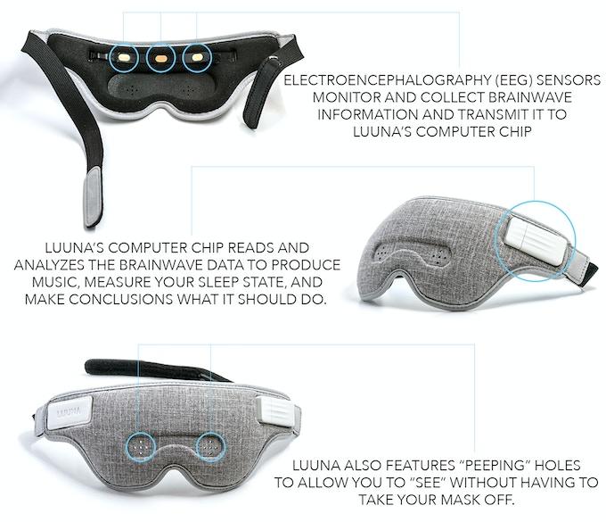 Luuna by Entertech — Kickstarter