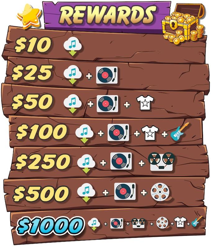 Choose Your Reward!!!