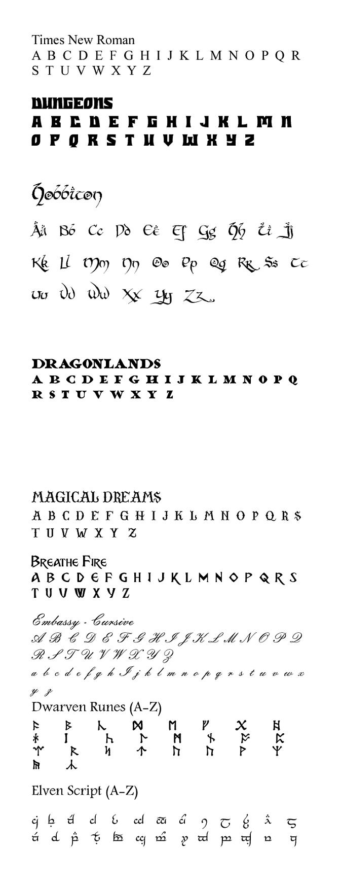 Custom Font sets