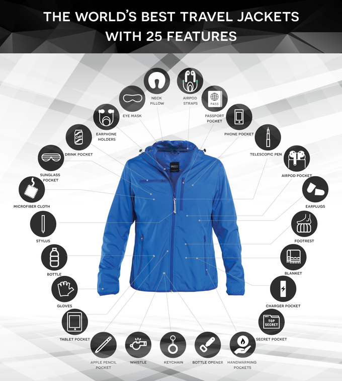 The World's Best TRAVEL JACKET with 25 Features | BAUBAX 2.0 by ...