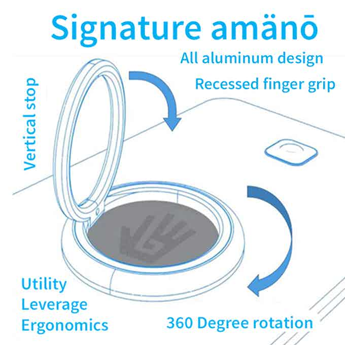 Signature amano features