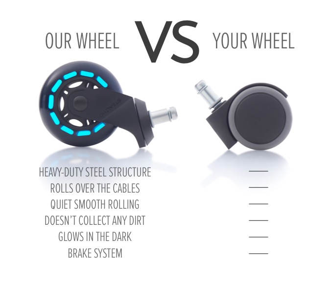 Magic Office Chair Caster Wheels Protect Your Floor By