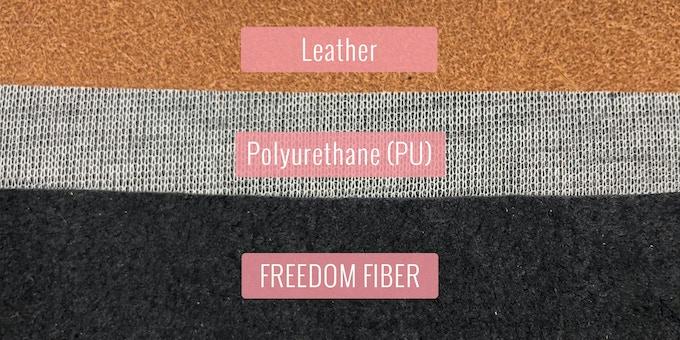 Freedom Fiber Comparison