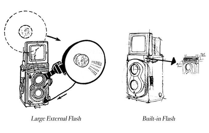 Rolleiflex™ Instant Kamera by Rollei — Kickstarter