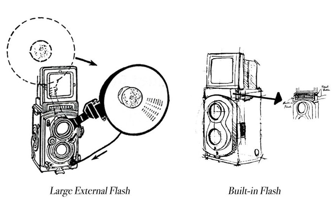 The Evolution of Flash Component