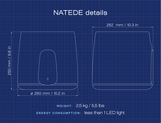 NATEDE: the Most Amazing Smart Natural Air Purifier by