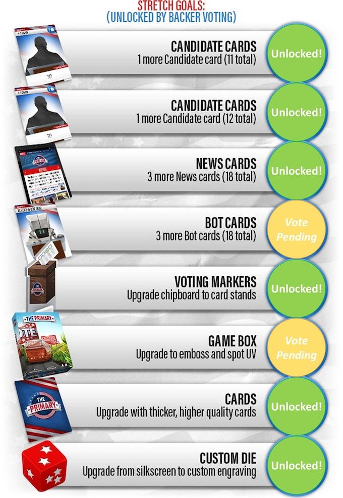 The Primary - An Election Strategy Board Game by Mountaintop