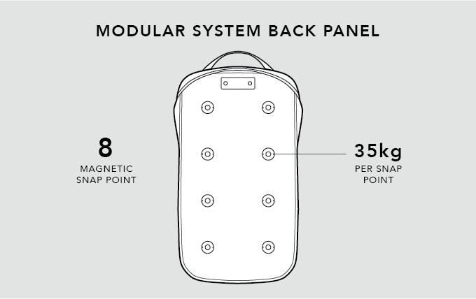 The World's Most Advanced Modular Backpack by ITR Studio — Kickstarter