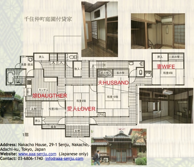 Floor plan of Nakacho House, showing where each character performs