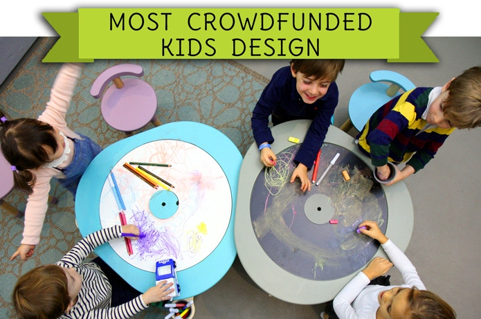 MUtable 2.0: The All-in-One Children Play Table is the top crowdfunding project launched today. MUtable 2.0: The All-in-One Children Play Table raised over $1048988 from 2639 backers. Other top projects include Robin Hood and the Merry Men, DroneMax 360 | Portable Drone & Multi-Purpose Power Station, Geomia...