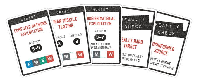 Examples of the Technique, Crisis, and Reality Check cards