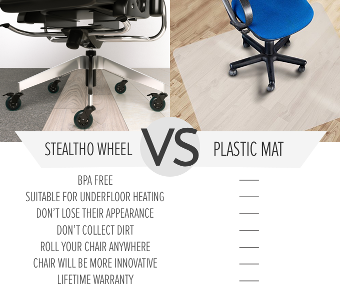 A Lot Of Those Who Care About Their Floors Are Ing Plastic Mat And Now You Don T Need To Spend Any Money On This Expensive Protective Office Thing