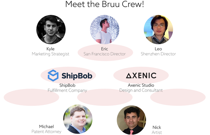 The Team behind Bruu is founded by social connectivity. The conception behind Bruu.