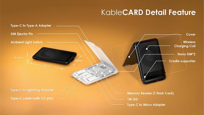 Kablecard info