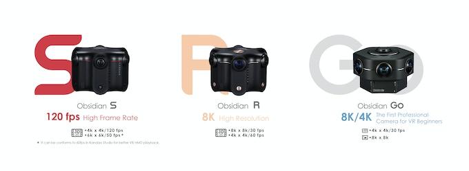 QooCam: World's First interchangeable 4K 360° & 3D Camera by Kandao