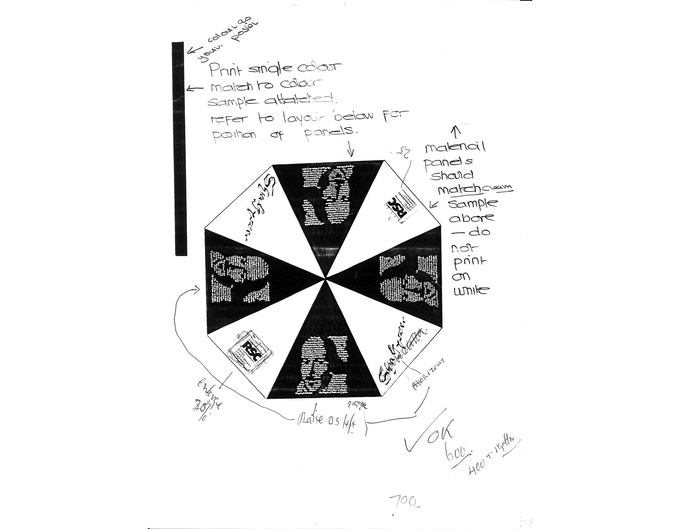 An initial design by Abram Games for an umbrella featuring Shakespeare's face
