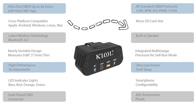 Kiwi®4 - OBD Car to Smartphone Interface Reimagined by PLX Devices