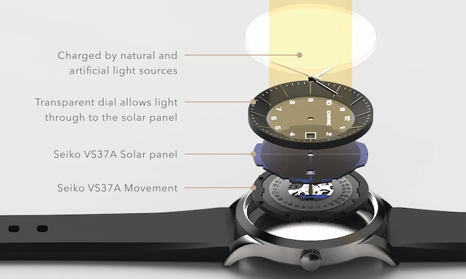 The Most Capable Solar Powered Watch Under 200 By Centric