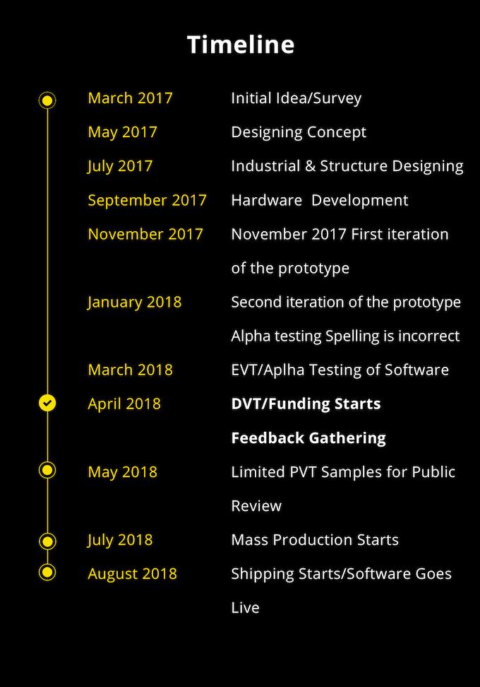 Retain Pro Update