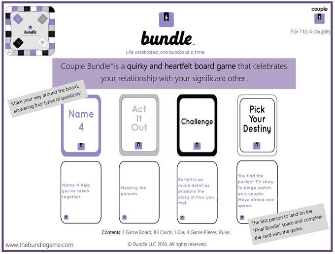 Overview of Couple Bundle