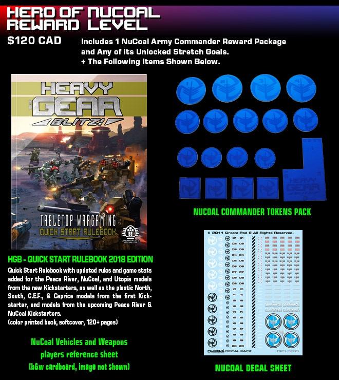 Heavy Gear Blitz! Peace River & NuCoal Plastic Miniatures by