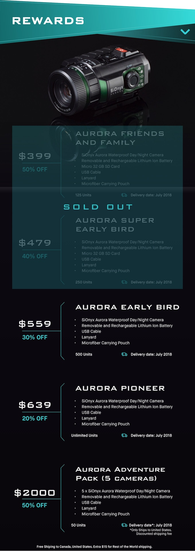 Aurora Worlds 1st Day Night Camera With True Vision By U S Soldiers Develop High Tech Gadget For Better Mr Saylors Career Spans More Than 20 Years Of Emerging Technology Design Development And Commercialization In A Range Imaging Markets