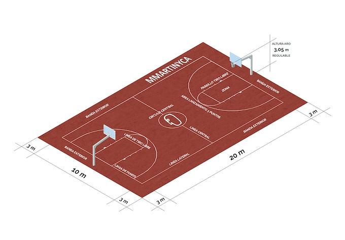 Dimensiones y medidas reales de la pista de Baloncesto
