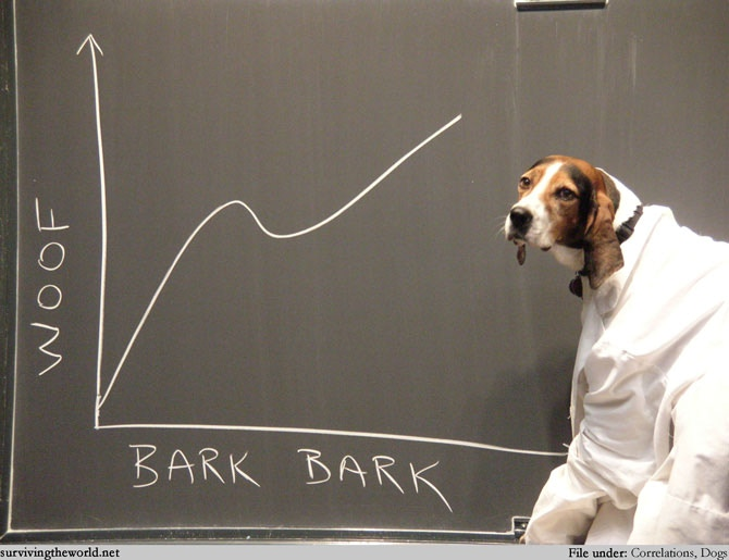 German Shepherd has checked the math, and it all adds up.