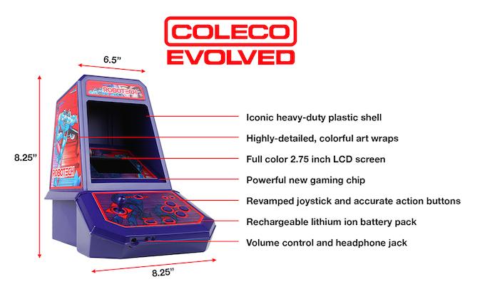 Coleco Evolved Mini Arcades by Coleco — Kickstarter