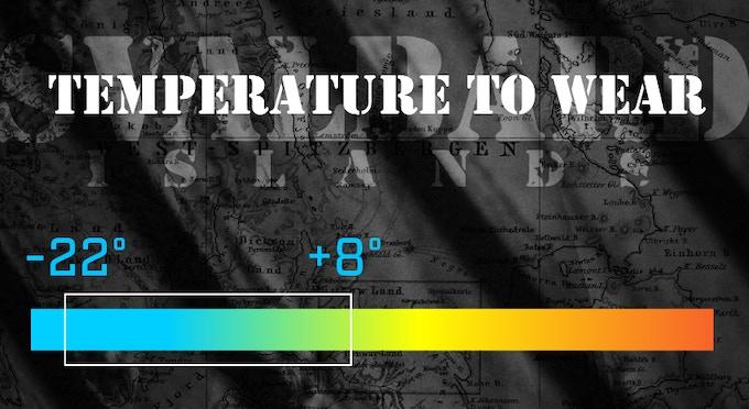Temperature Use Range