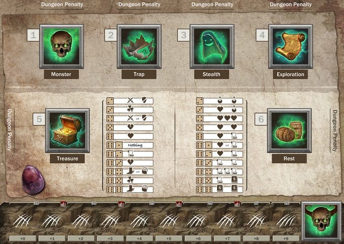 Dungeon sheet