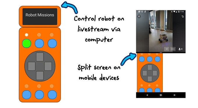 Virtual control interface, just like the hardware version!
