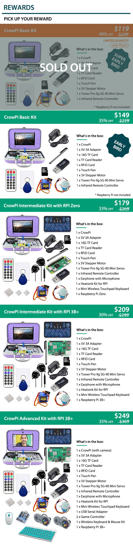 CrowPi- Lead You Go from Zero to Hero With Raspberry Pi by Elecrow ...