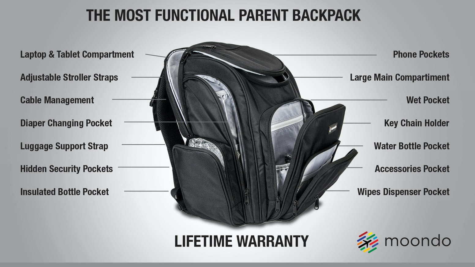 Finally, the perfect combination of a Diaper, Laptop and Travel Backpack! We're fully funded and currently in Production however we're still taking Pre-Orders so act quickly and order yours today!