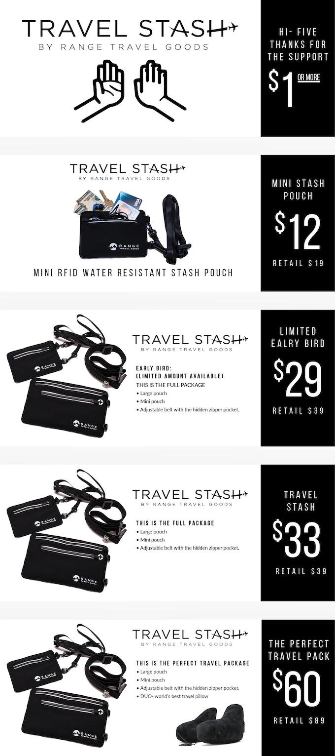 The Travel Stash Money Belt Organizer By Range 6 In 1 Secret Pouch Bag Organiser Bgo 15 Website Rangetravelgoodscom