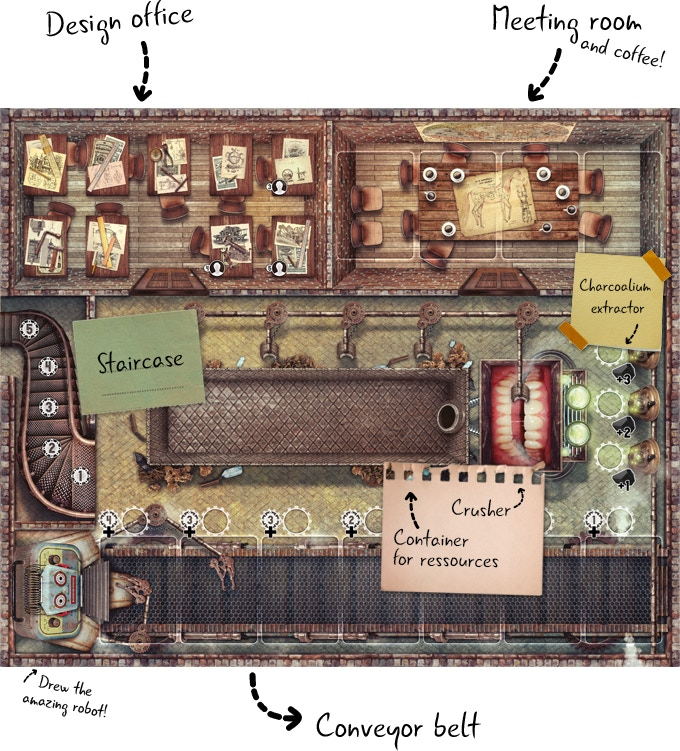 Here we see the layout of the dream factory. On this board you will place, models, machine cards, assistant cards, project tiles, and all the needed resources.