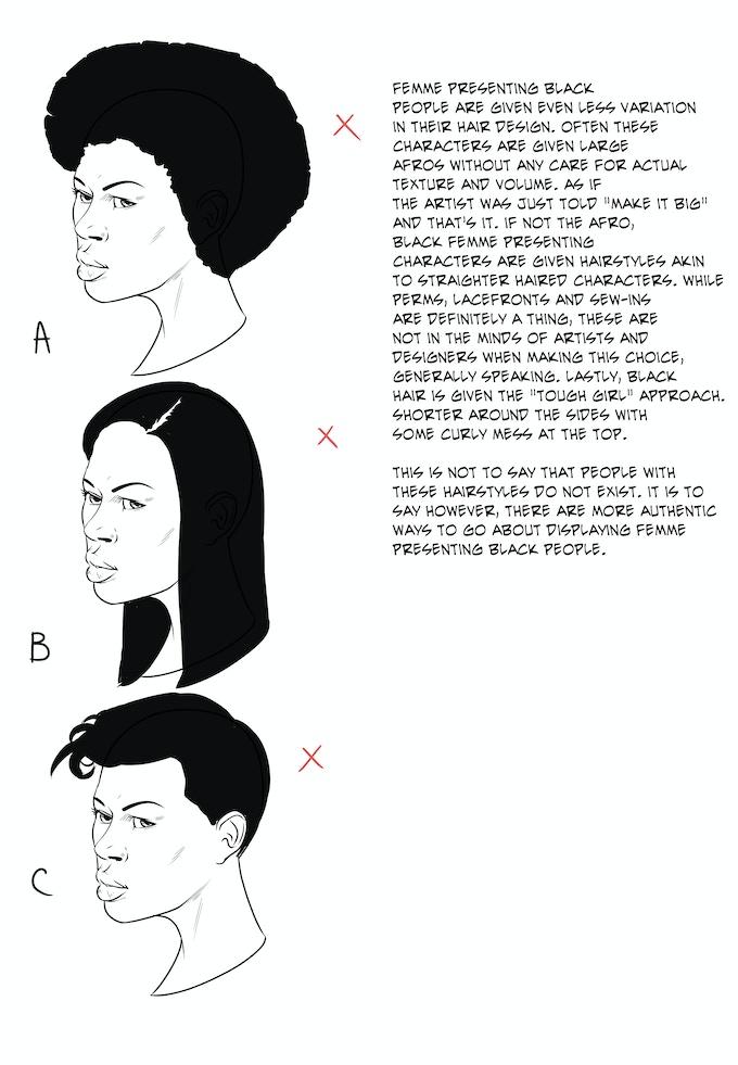 How To Draw Black People By Malikali Shabazz Kickstarter