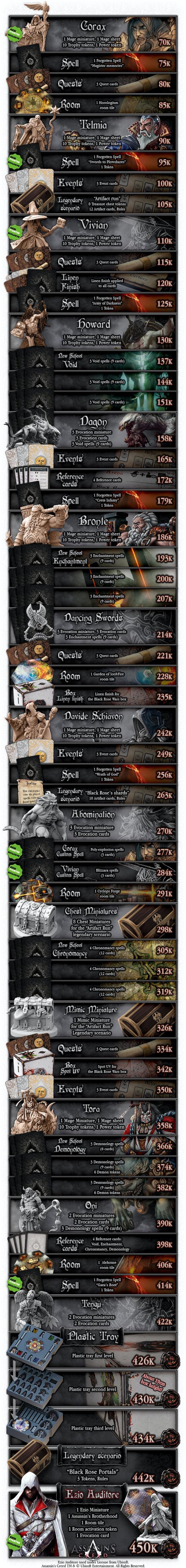 Black Rose Wars by Ludus Magnus Studio — Kickstarter