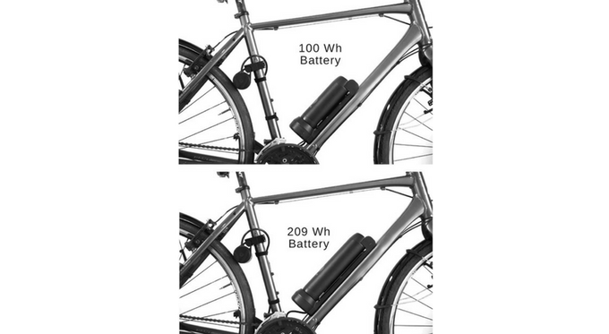 Two battery sizes are available, 100Wh for everyday trips and a 209Wh for longer journeys