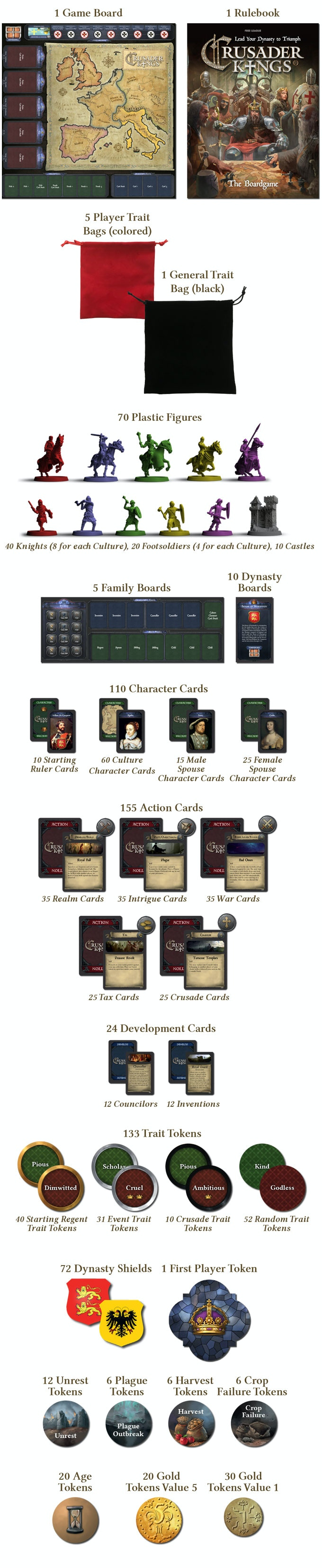 Crusader Kings The Board Game - Lead Your Dynasty to Triumph