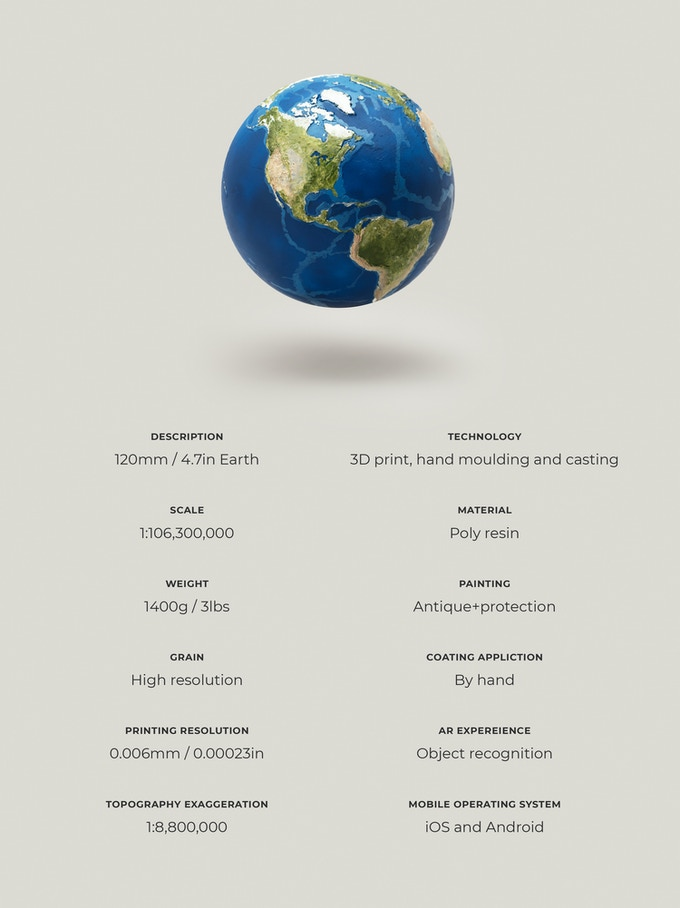 EARTH's specs at a glance.
