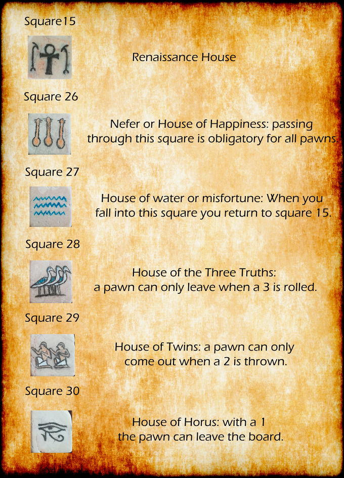 Meaning of the squares