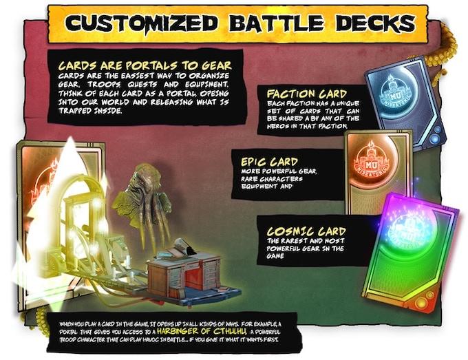Basic card system explained
