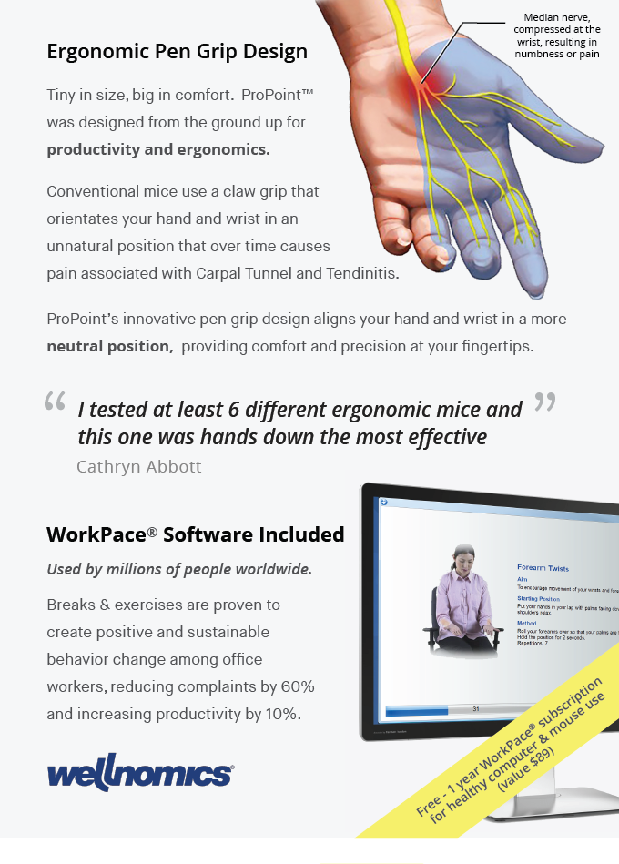 ProPoint™ Mouse & Presenter  PC/Mac/iPad, office or travel